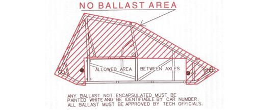 Ballast Areas Allowed