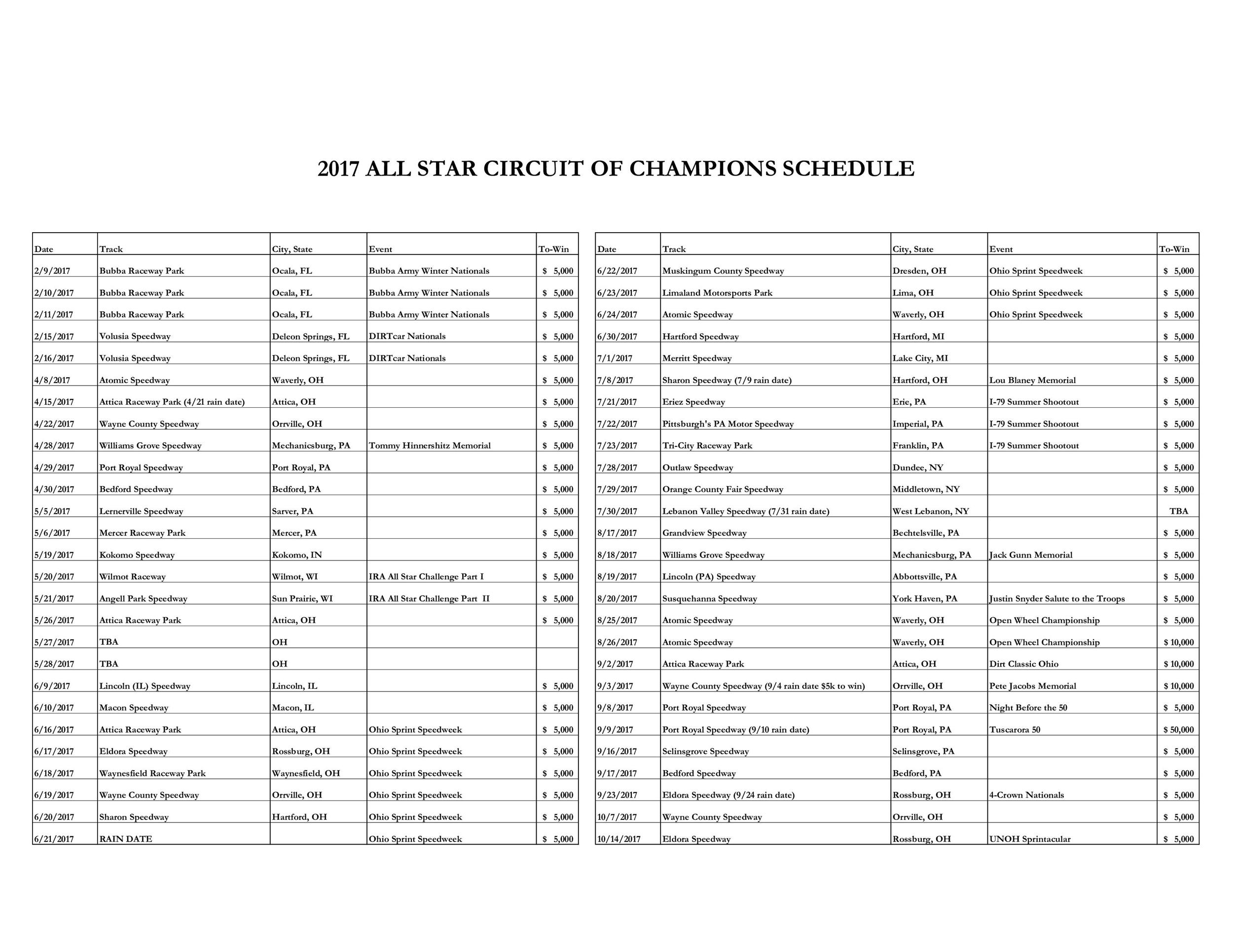 All Star Sprints >> 2017 All Star Circuit Of Champions Schedule Released All Star