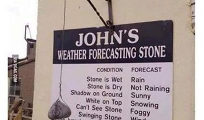 weather forcaster