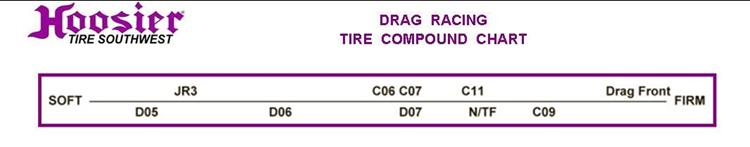 Drag Slick 320135 15 W D05 Circle Track And Oval Track Parts