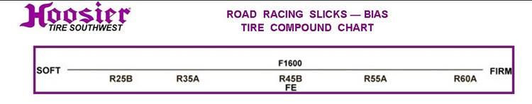 Road Racing Slick Bias 205 X 70 13 R25b A2500 Circle Track And
