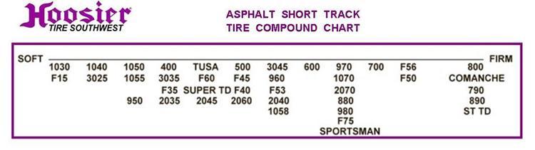 Asphalt Short Track 100270 15 1070 Circle Track And Oval Track
