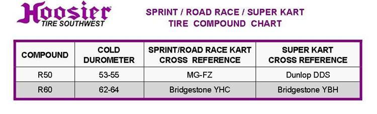 Endurosprintroad Racesuper Kart 45100 5 R60b Circle Track