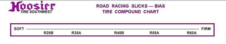Road Racing Slick Bias 195 X 75 10 R25b Circle Track And Oval