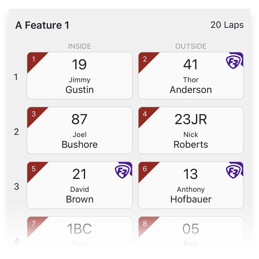 Your Picks in Lineups View