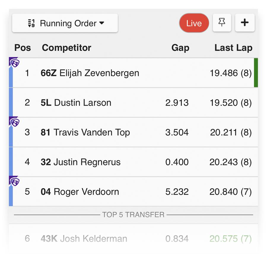 Your Picks in Live Timing View